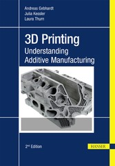 3D Printing - Understanding Additive Manufacturing